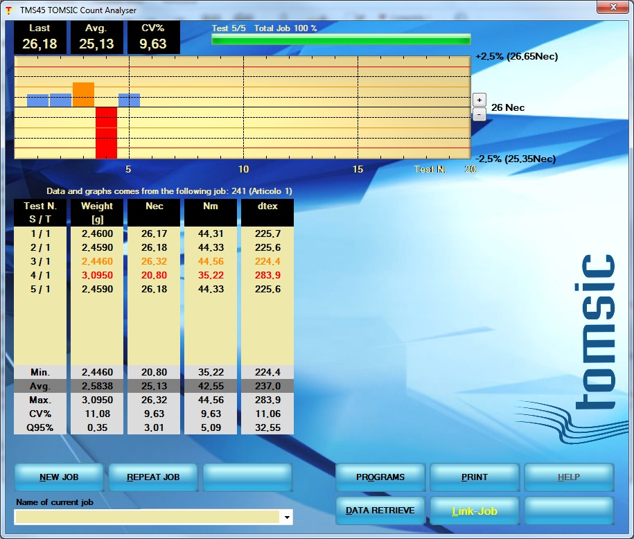 Tomsic count analyser TMS45
